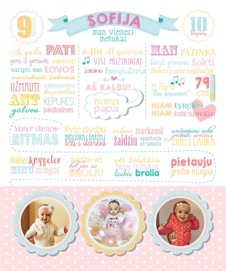 Vaikučio pasiekimai, įdomūs faktai